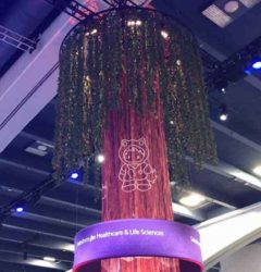 Dreamforce Day 3: Done & Dusted! It is going to be a fairytale DF'18 experience for DataArchiva