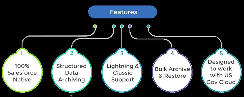 <p>Features &amp; Benefits</p>
