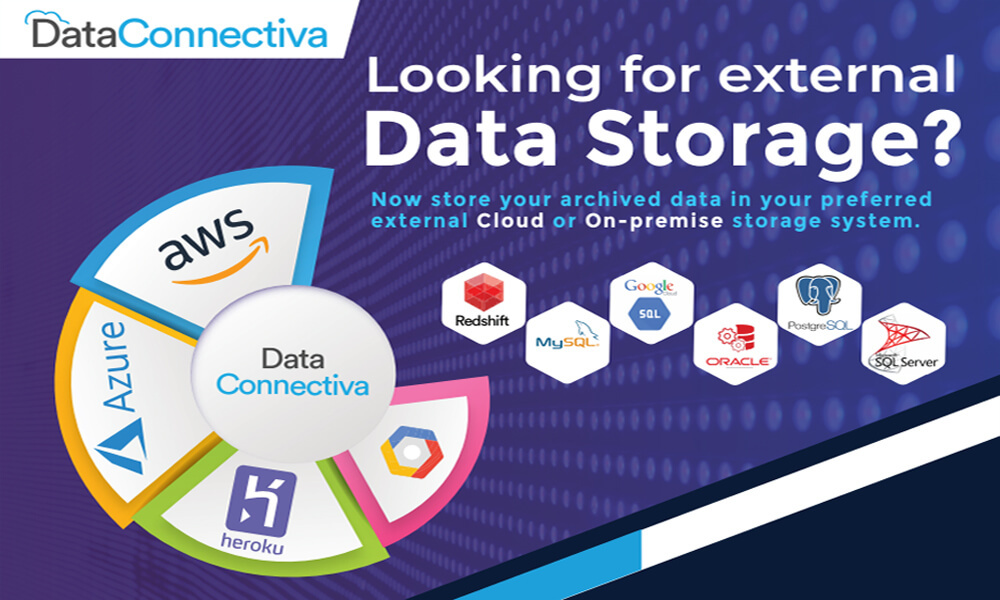 Salesforce Data Archiving | Blog
