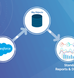 How to use Standard Reports & Dashboards with Big Objects?