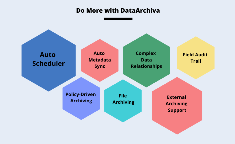 Salesforce Compliance Archiving with DataArchiva